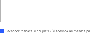 Facebook, menace pour le couple ?